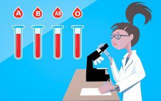 Cartoon blood groups